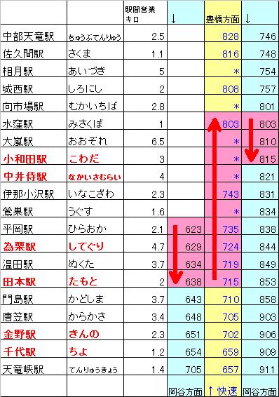 091008iidasen_jikoku