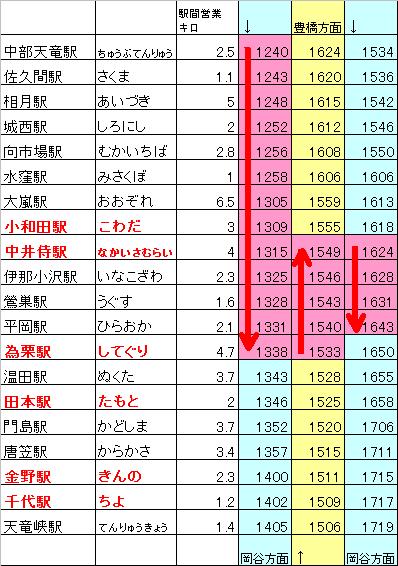 091012iidasen_jikoku